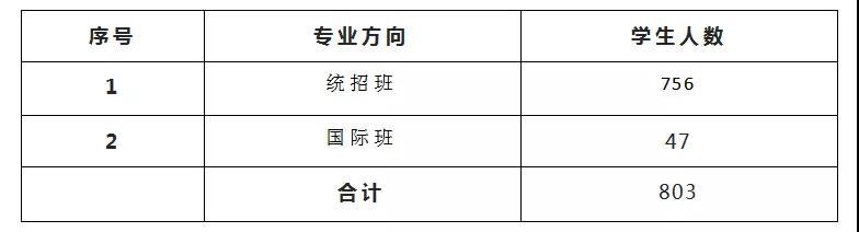 生源地信息.jpg